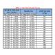 משלוח חינם מזגן עילי HAIER INVERTER WIFI120